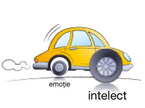 masina-personalitatii